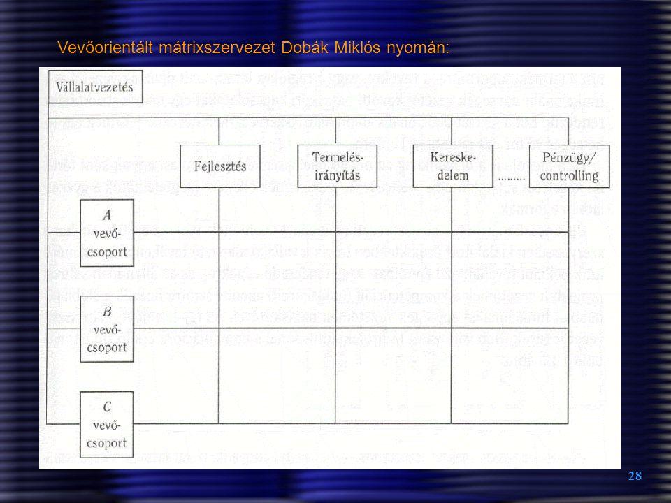 Vevőorientált mátrixszervezet Dobák Miklós nyomán: