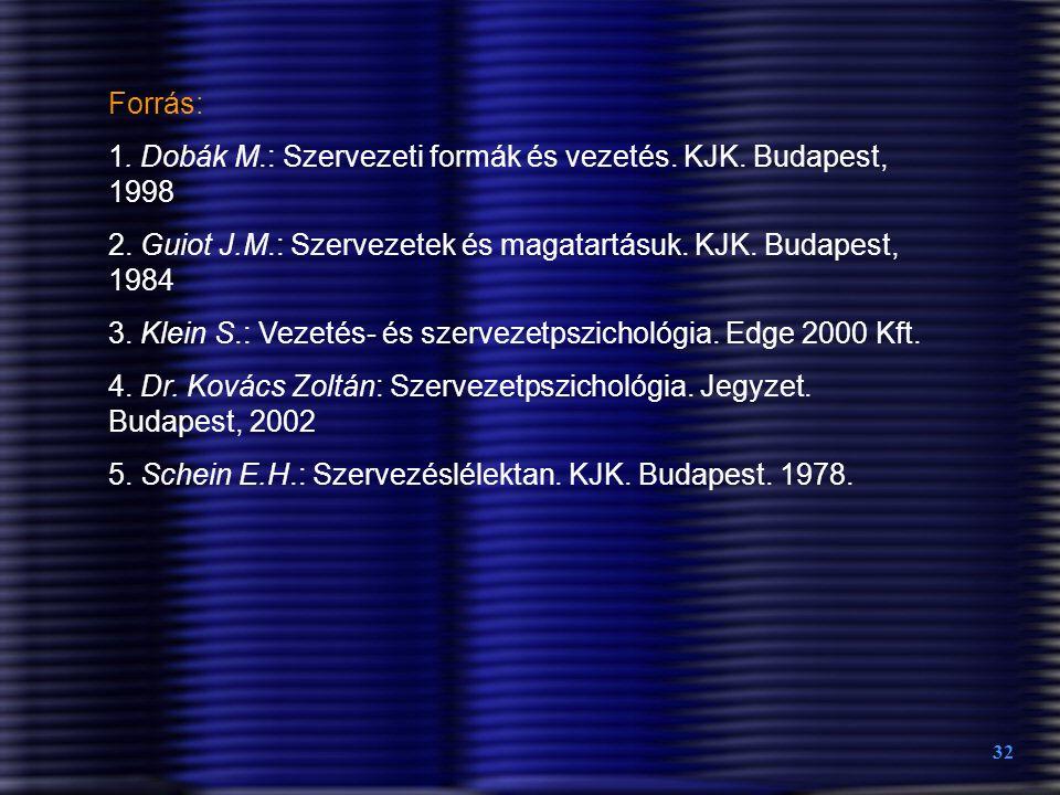 Forrás: 1. Dobák M.: Szervezeti formák és vezetés. KJK. Budapest, 1998. 2. Guiot J.M.: Szervezetek és magatartásuk. KJK. Budapest, 1984.