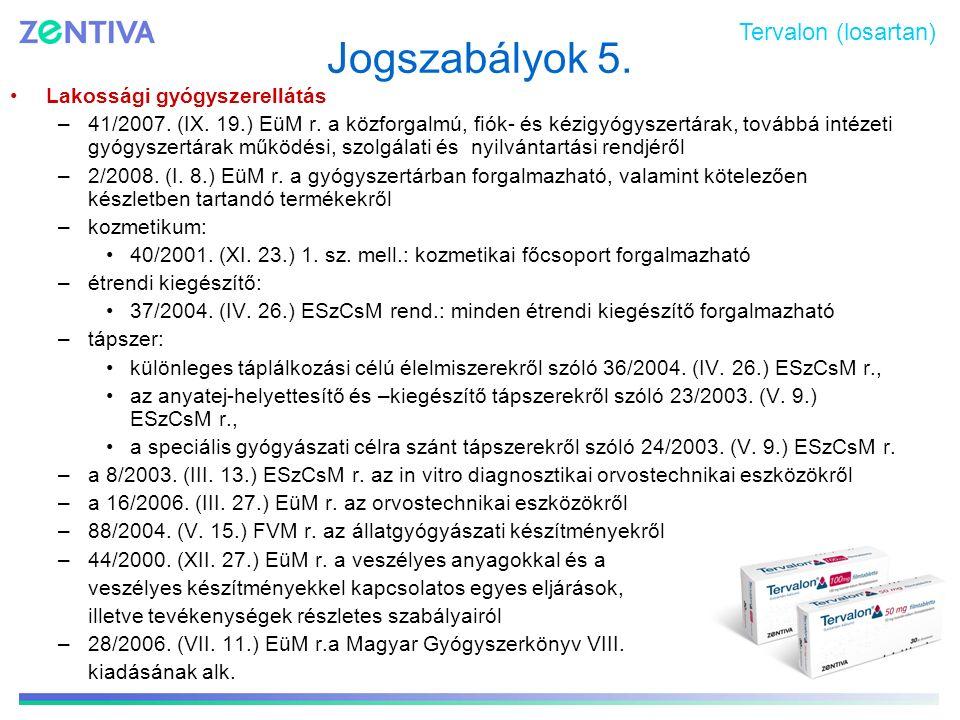 Jogszabályok 5. Tervalon (losartan) Lakossági gyógyszerellátás