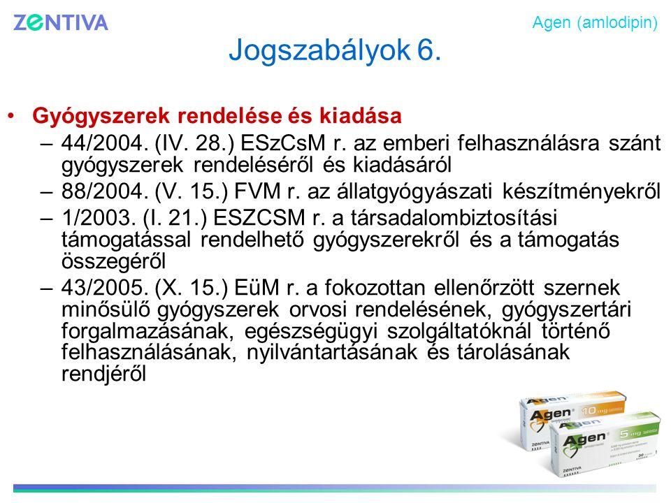 Jogszabályok 6. Gyógyszerek rendelése és kiadása