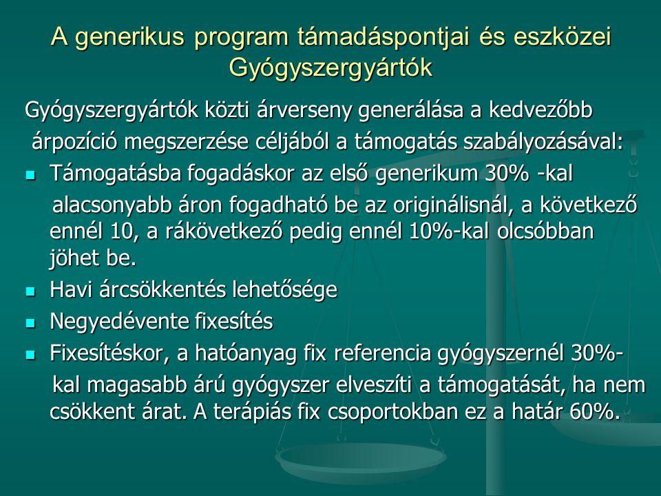 A generikus program támadáspontjai és eszközei Gyógyszergyártók