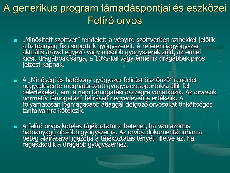A generikus program támadáspontjai és eszközei Felíró orvos