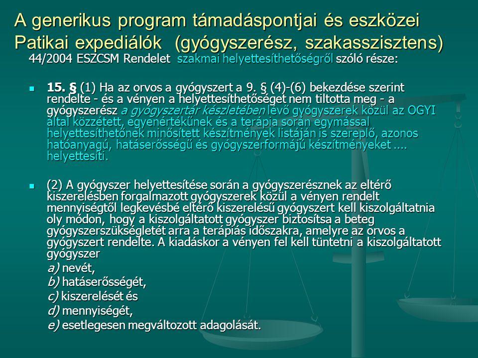 A generikus program támadáspontjai és eszközei Patikai expediálók (gyógyszerész, szakasszisztens)