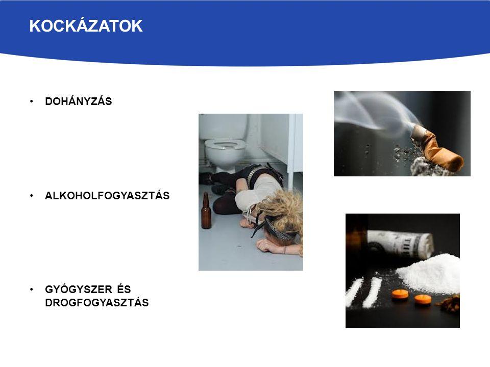 KOCKÁZATOK DOHÁNYZÁS ALKOHOLFOGYASZTÁS GYÓGYSZER ÉS DROGFOGYASZTÁS