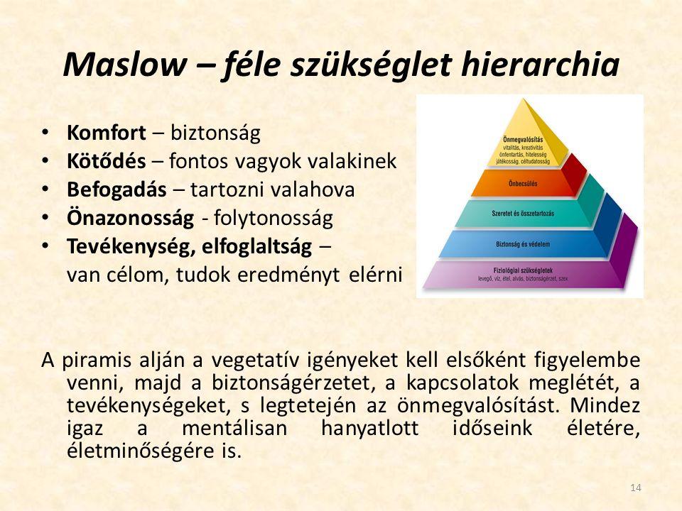 Maslow – féle szükséglet hierarchia
