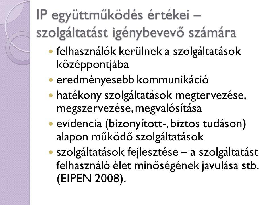 IP együttműködés értékei – szolgáltatást igénybevevő számára