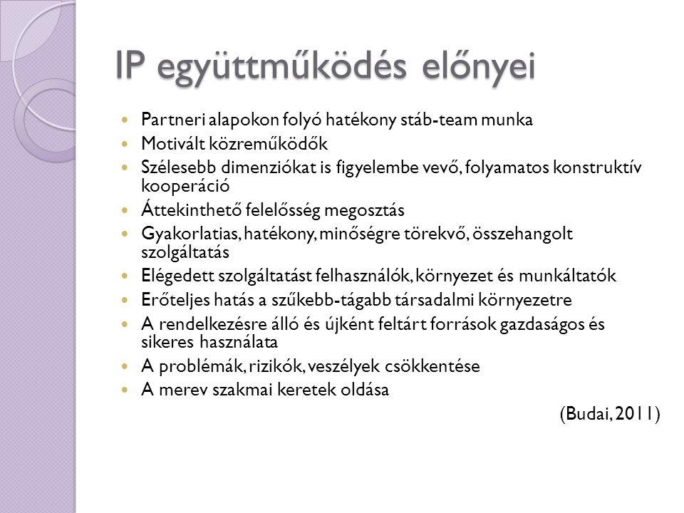 IP együttműködés előnyei