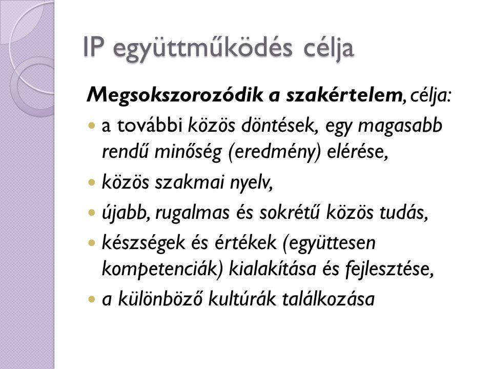 IP együttműködés célja
