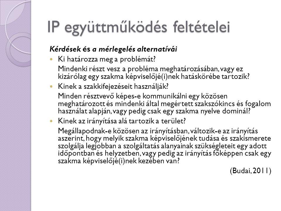 IP együttműködés feltételei