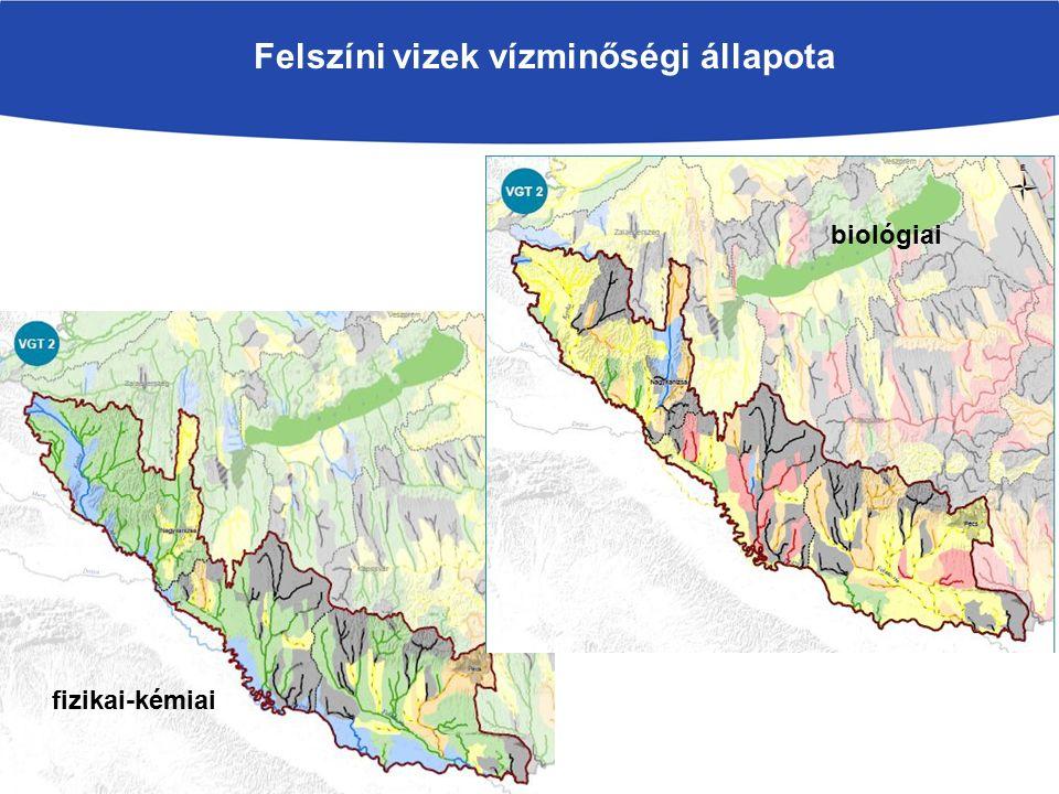 Felszíni vizek vízminőségi állapota