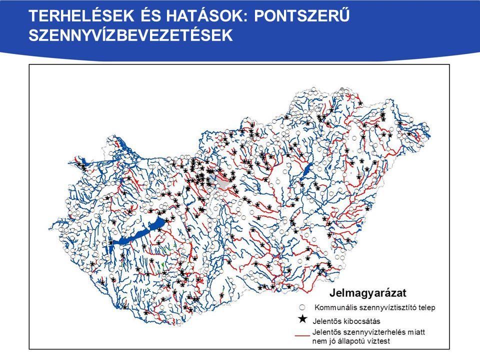 Terhelések és hatások: pontszerű szennyvízbevezetések