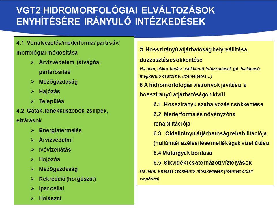 VGT2 Hidromorfológiai elváltozások enyhítésére irányuló Intézkedések