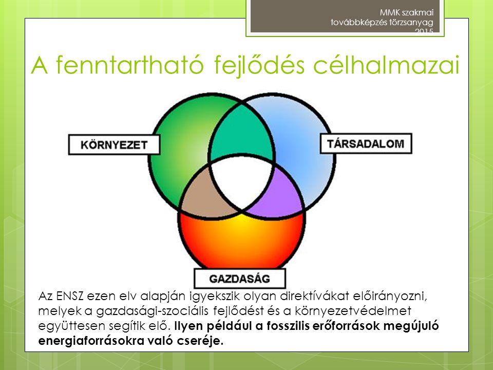 A fenntartható fejlődés célhalmazai