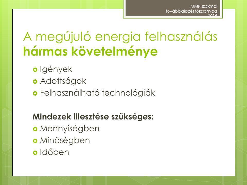 A megújuló energia felhasználás hármas követelménye