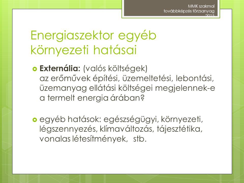 Energiaszektor egyéb környezeti hatásai