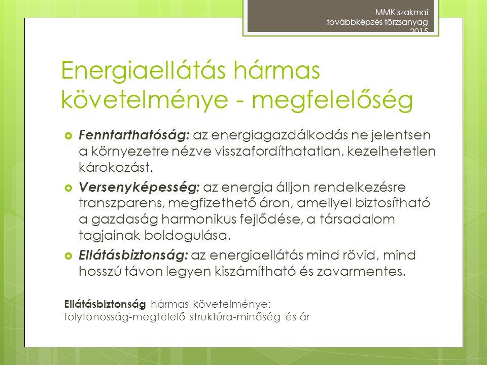 Energiaellátás hármas követelménye - megfelelőség