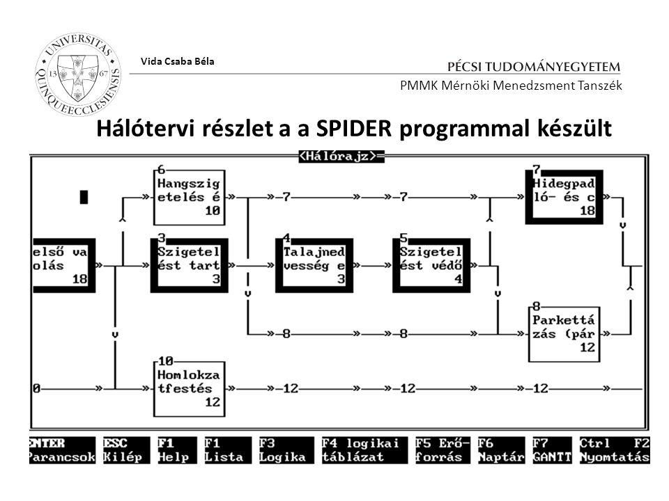 Hálótervi részlet a a SPIDER programmal készült