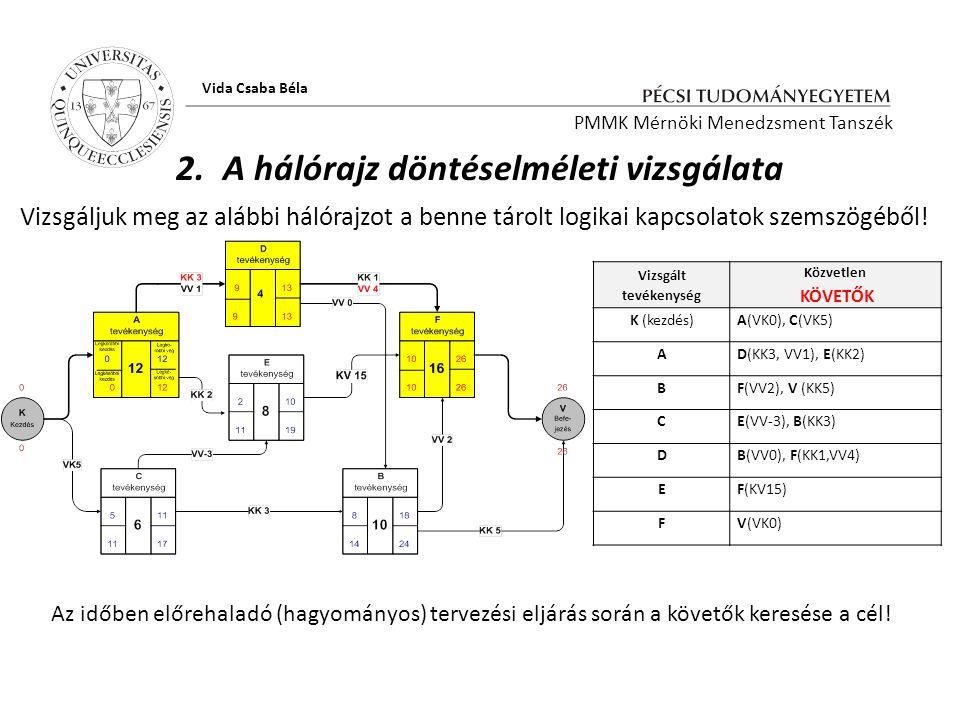 2. A hálórajz döntéselméleti vizsgálata