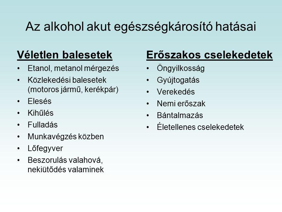 Az alkohol akut egészségkárosító hatásai