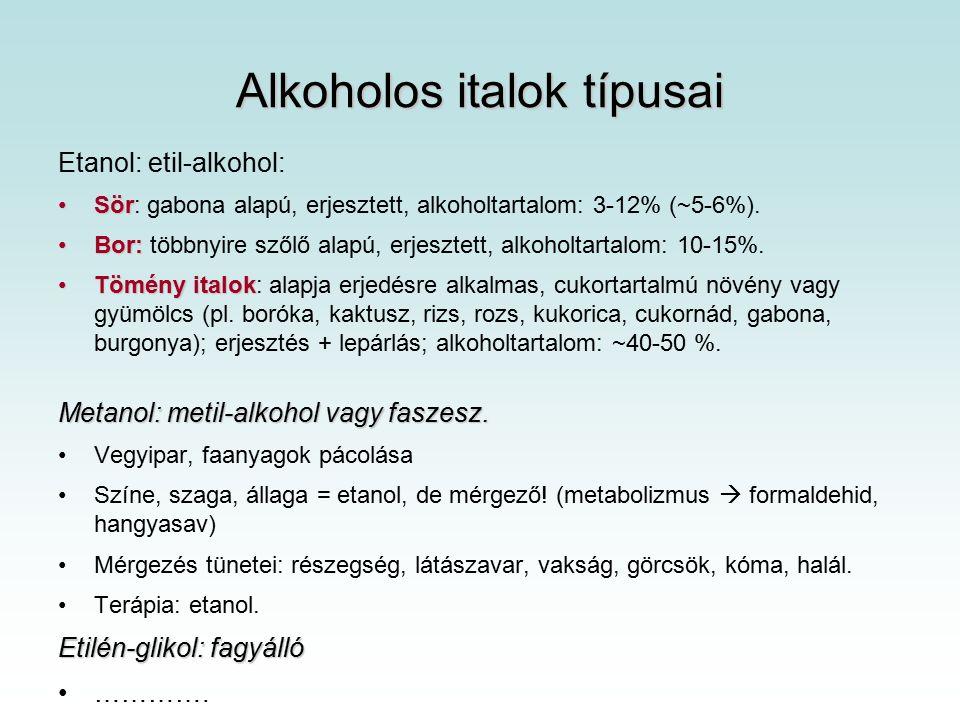 Alkoholos italok típusai