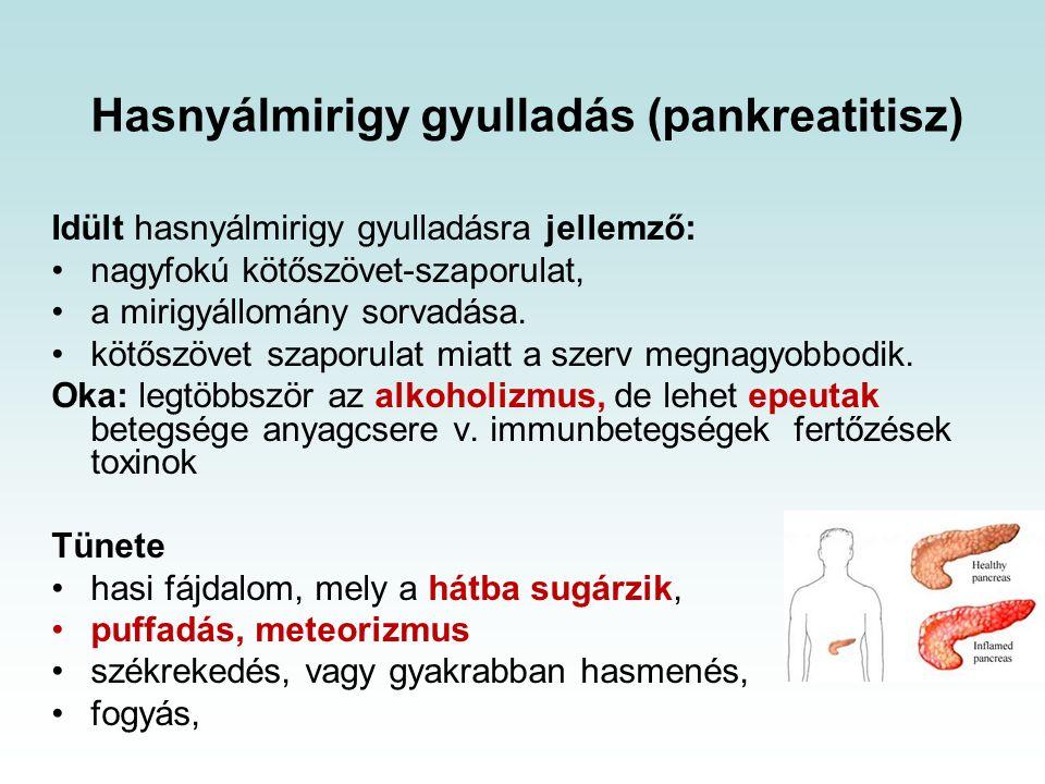 Hasnyálmirigy gyulladás (pankreatitisz)