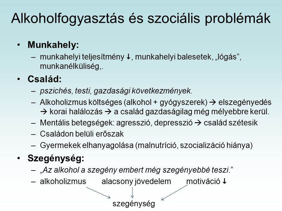 Alkoholfogyasztás és szociális problémák