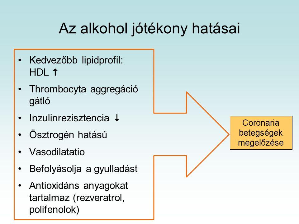 Az alkohol jótékony hatásai