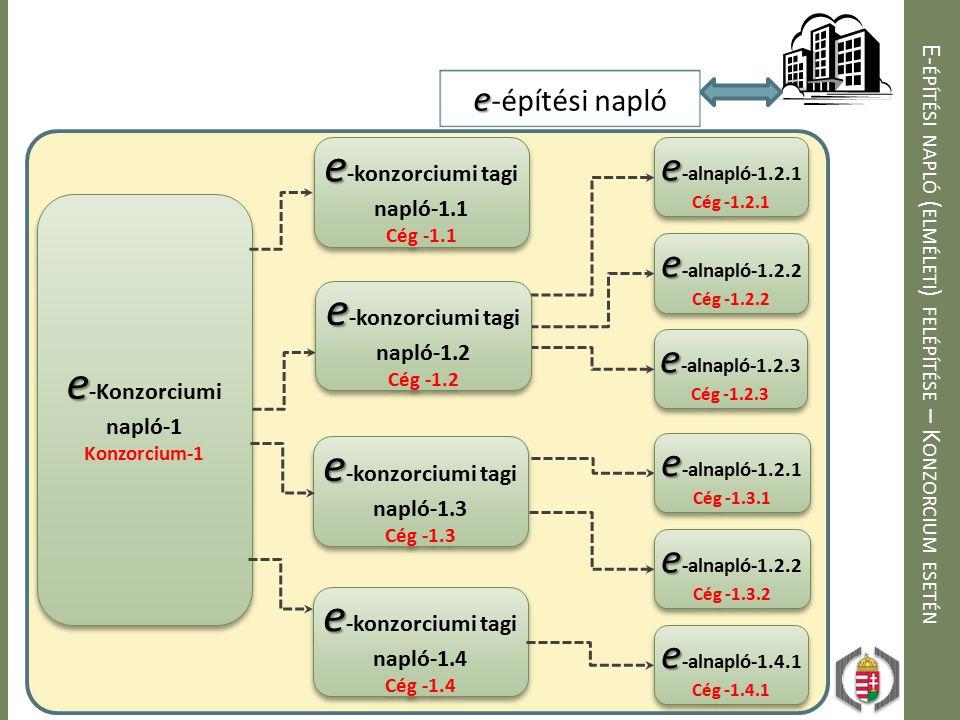 e-konzorciumi tagi napló-1.1