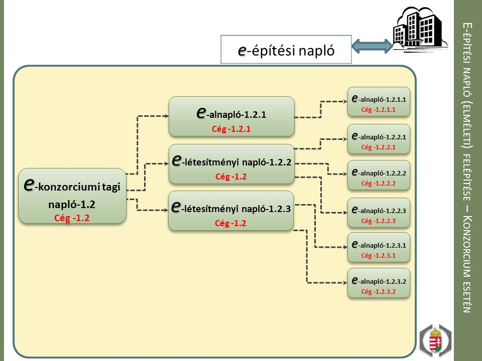 e-konzorciumi tagi napló-1.2
