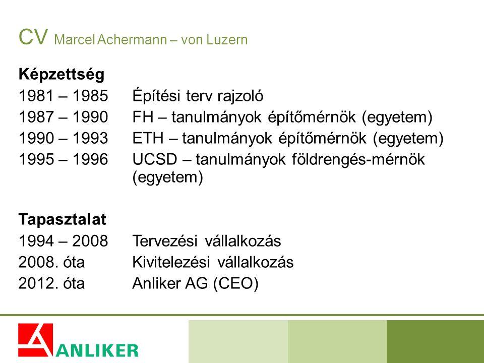 CV Marcel Achermann – von Luzern