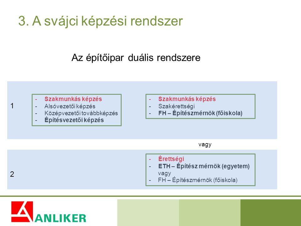 3. A svájci képzési rendszer