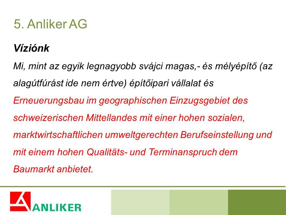 5. Anliker AG Víziónk.