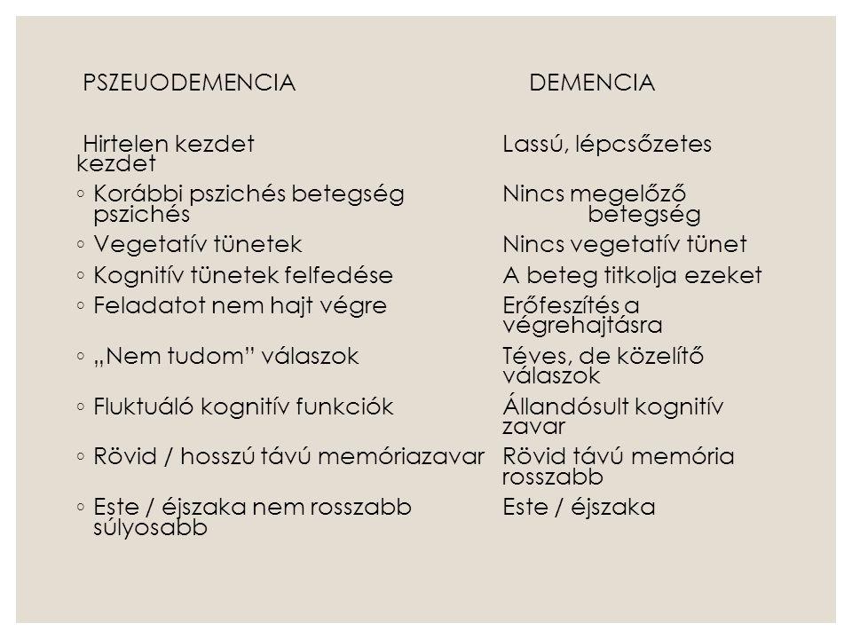 PSZEUODEMENCIA DEMENCIA