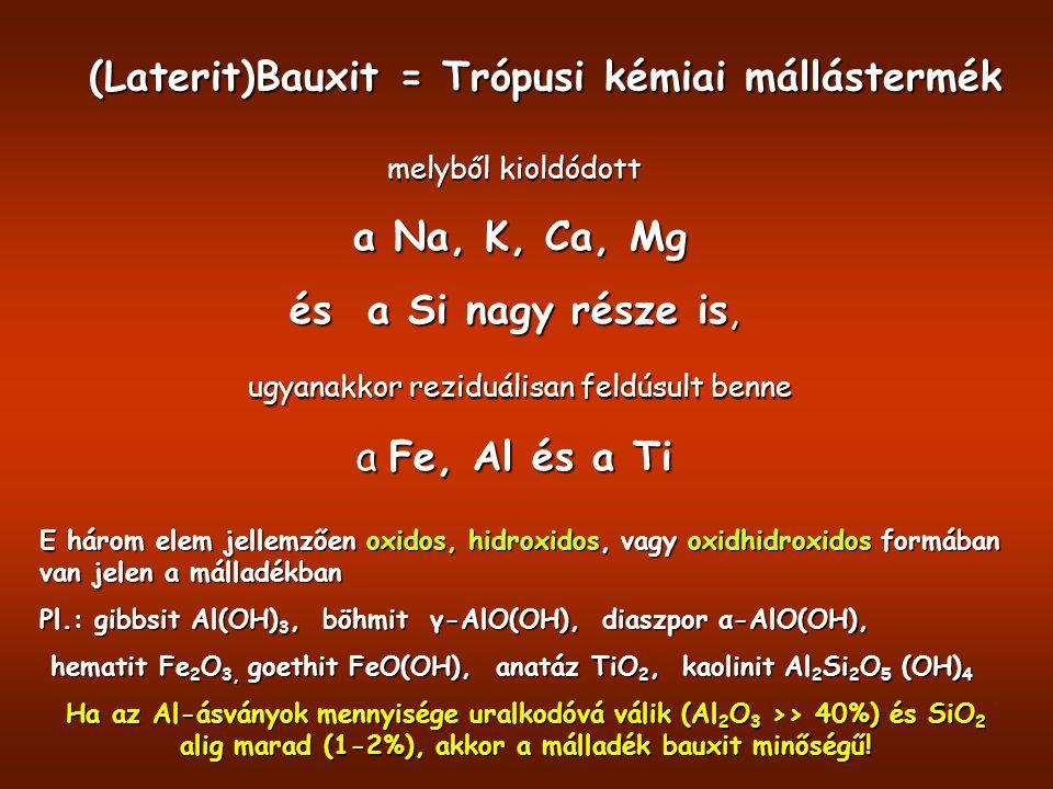 (Laterit)Bauxit = Trópusi kémiai mállástermék