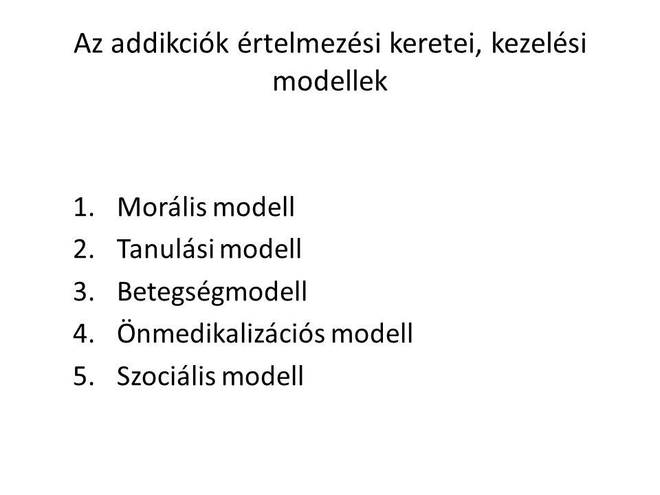 Az addikciók értelmezési keretei, kezelési modellek