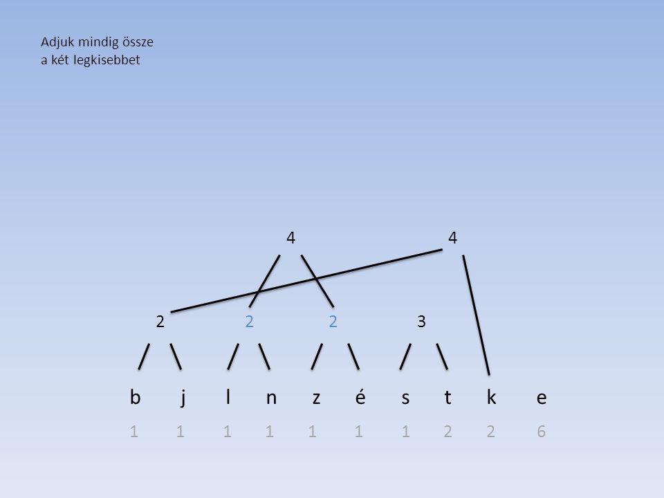 b j l n z é s t k e 4 4 2 2 2 3 1 1 1 1 1 1 1 2 2 6 Adjuk mindig össze