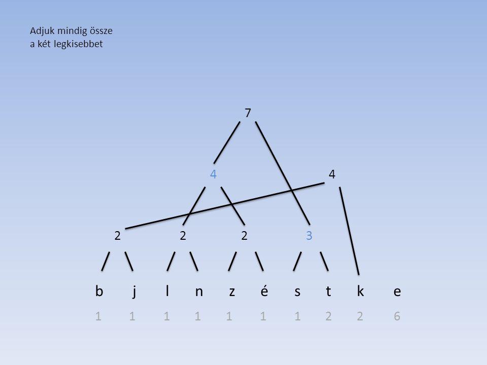Adjuk mindig össze a két legkisebbet. 7. 4. 4. 2. 2. 2. 3. b j l n z é s t k e.
