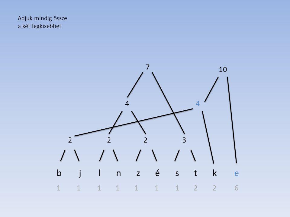 Adjuk mindig össze a két legkisebbet. 7. 10. 4. 4. 2. 2. 2. 3. b j l n z é s t k e.