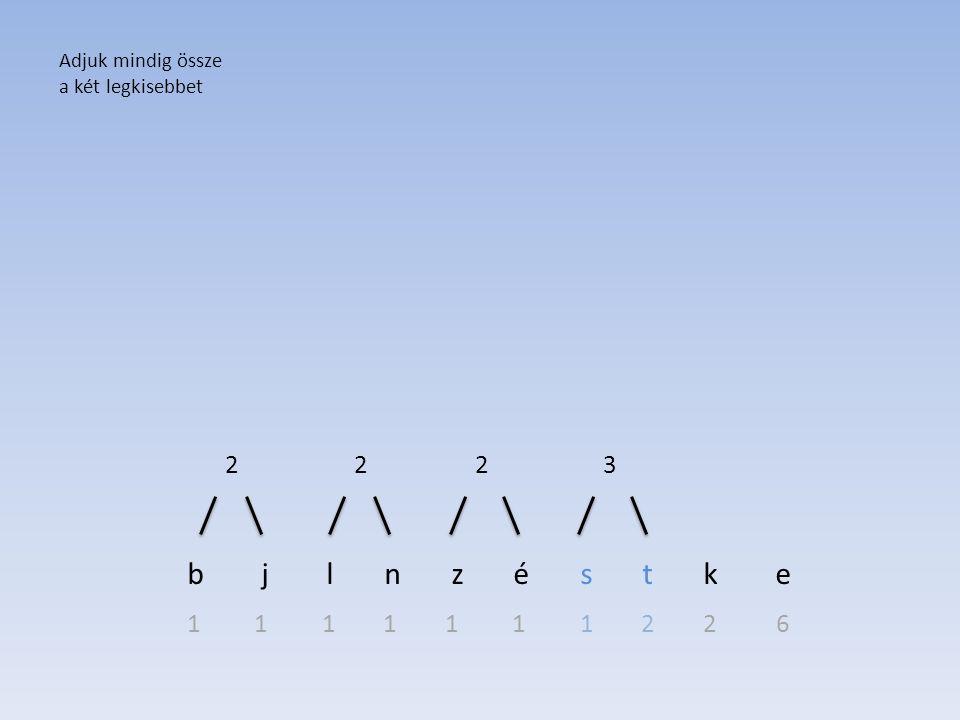 b j l n z é s t k e 2 2 2 3 1 1 1 1 1 1 1 2 2 6 Adjuk mindig össze