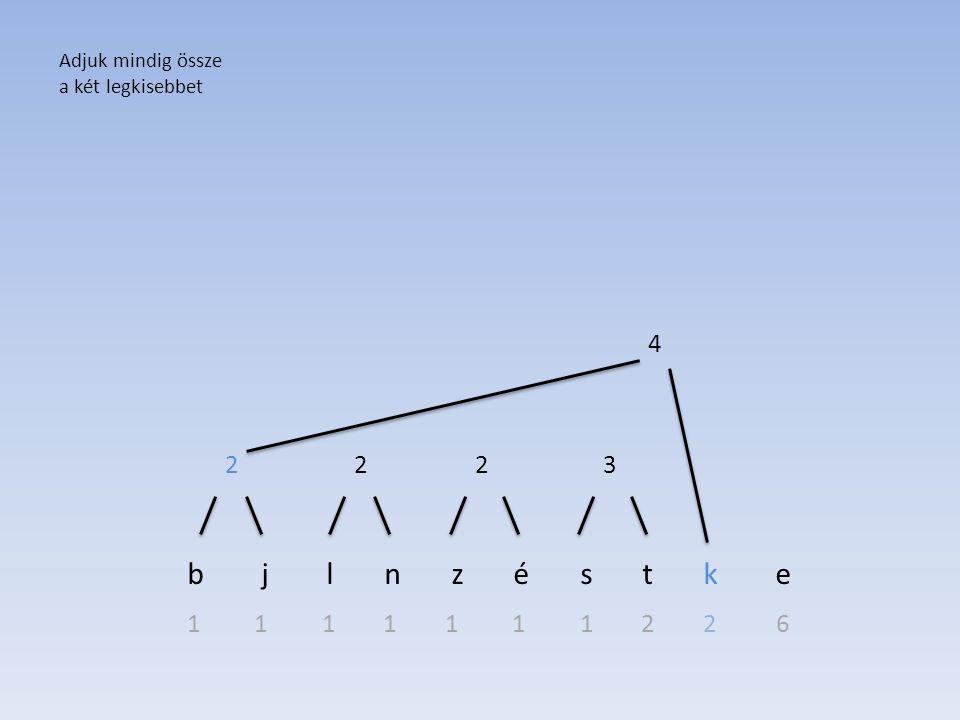 b j l n z é s t k e 4 2 2 2 3 1 1 1 1 1 1 1 2 2 6 Adjuk mindig össze