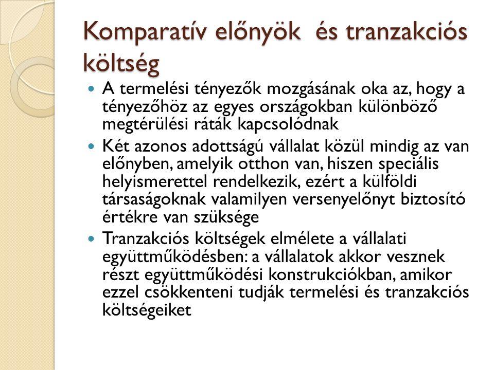 Komparatív előnyök és tranzakciós költség