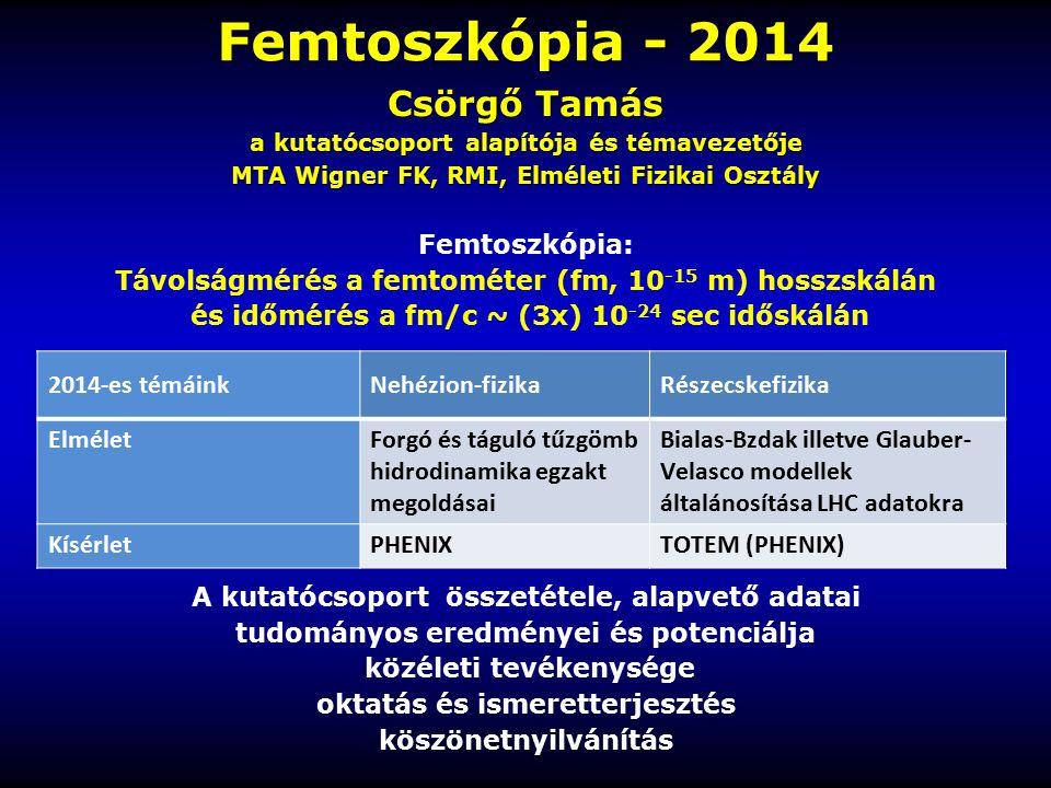 Femtoszkópia - 2014 Csörgő Tamás Femtoszkópia: