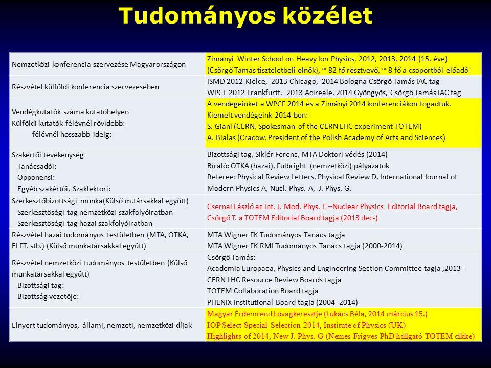 Tudományos közélet Nemzetközi konferencia szervezése Magyarországon