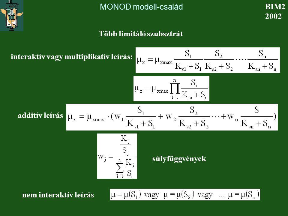 MONOD modell-család BIM2. 2002. Több limitáló szubsztrát. interaktív vagy multiplikatív leírás: additív leírás.