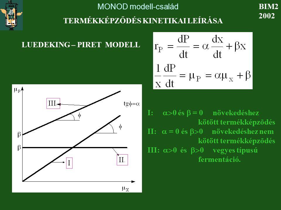 MONOD modell-család BIM2. 2002. TERMÉKKÉPZŐDÉS KINETIKAI LEÍRÁSA. LUEDEKING – PIRET MODELL. I: 0 és  = 0 növekedéshez.