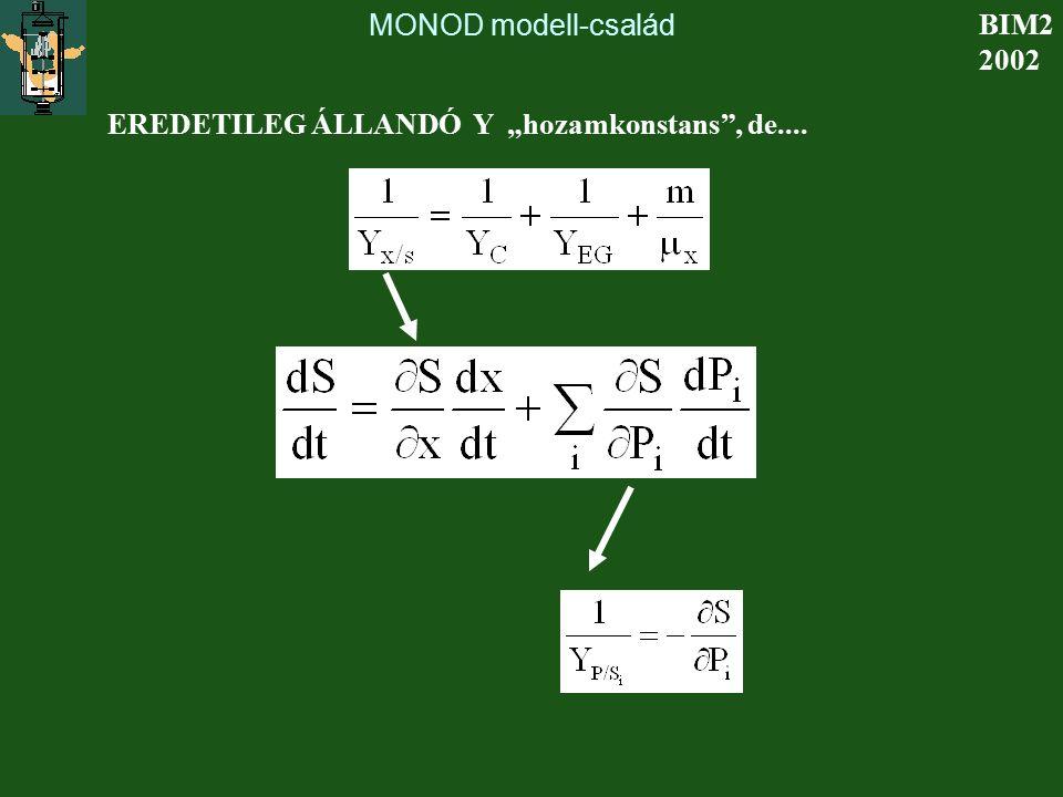 """MONOD modell-család BIM2 2002 EREDETILEG ÁLLANDÓ Y """"hozamkonstans , de...."""