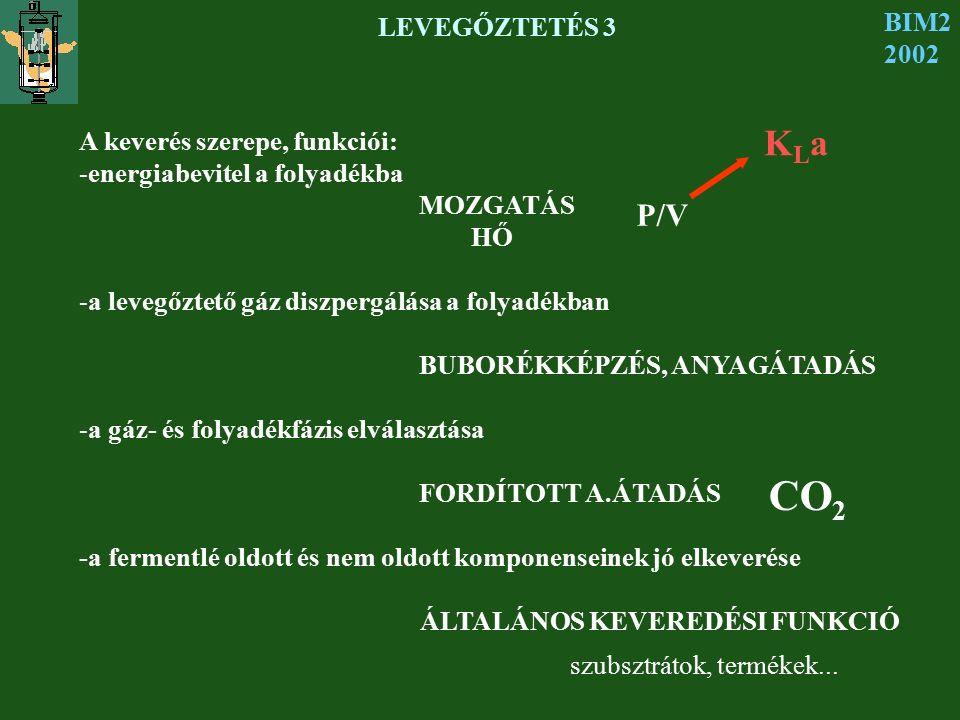 CO2 KLa P/V LEVEGŐZTETÉS 3 BIM2 2002 A keverés szerepe, funkciói: