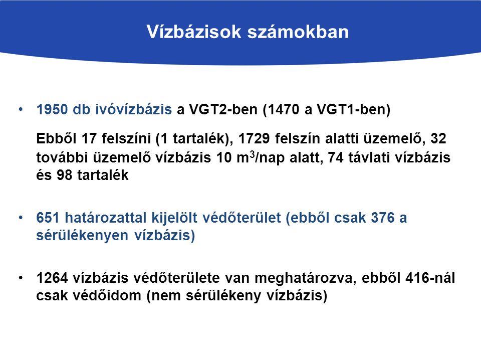 Vízbázisok számokban 1950 db ivóvízbázis a VGT2-ben (1470 a VGT1-ben)