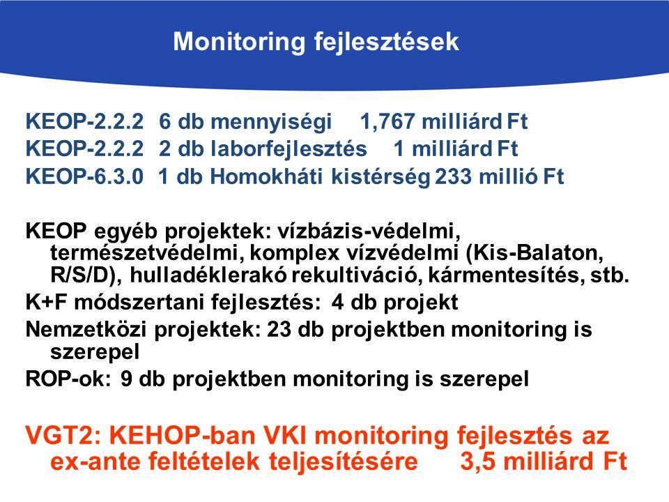 Monitoring fejlesztések