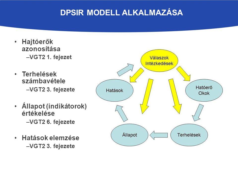 DPSIR modell alkalmazása